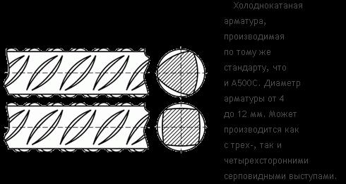 Арматура B500C