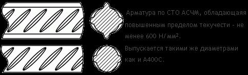 Арматура А600С