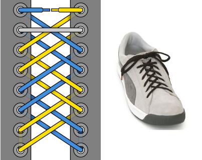 Двойная задняя шнуровка - Внешний вид, пример