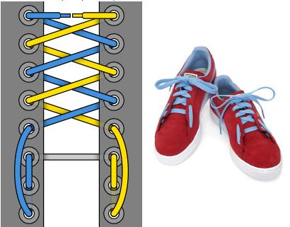 Футбэг шнуровка - Внешний вид, пример