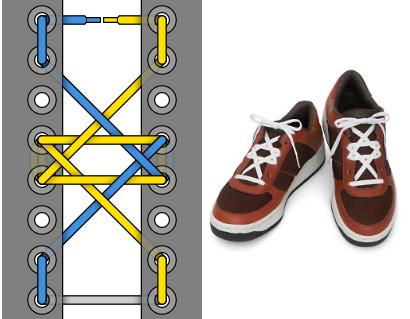 Гексаграмма шнуровка - Внешний вид, пример
