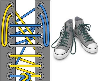 Гиппо шнуровка
