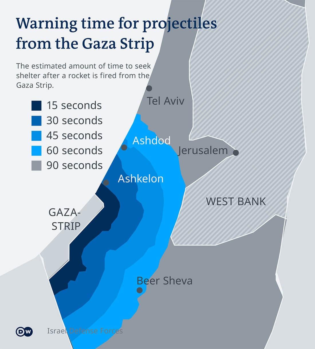 Время подлета ракет со стороны Сектора Газы