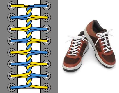 Извилистая шнуровка - Внешний вид, пример