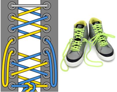Корсетная шнуровка - Внешний вид, пример