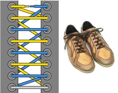 Прямая европейская шнуровка