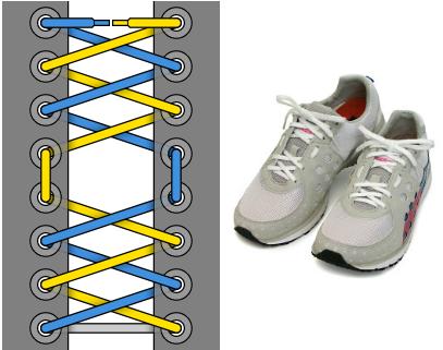 Gap шнуровка - Внешний вид, пример