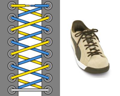 Обычная шнуровка