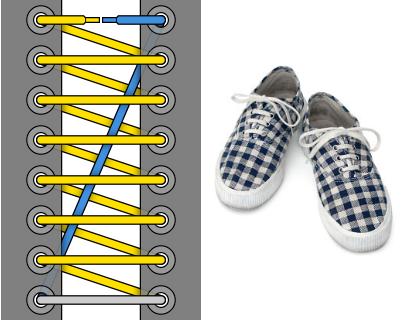 Магазинная шнуровка - Внешний вид, пример