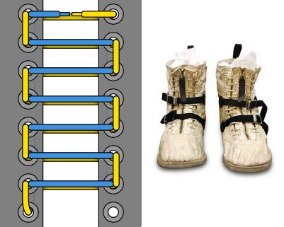Армейская шнуровка
