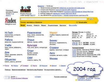 Дизайн Яндекса в 2004
