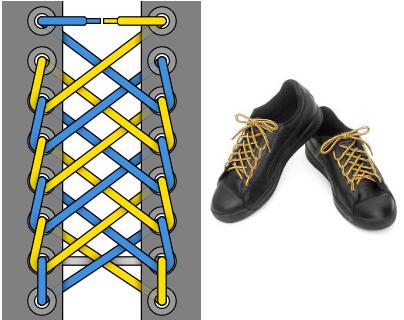 Паутина шнуровка - Внешний вид, пример