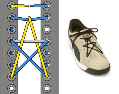 Пентаграмма шнуровка - Внешний вид, пример