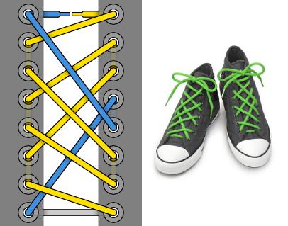 Перспективная шнуровка - Внешний вид, пример
