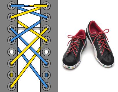 Прогрессирующая шнуровка