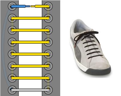 Прямая легкая шнуровка