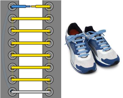 Прямая легкая шнуровка - Внешний вид, пример