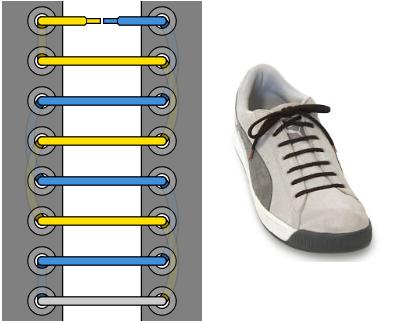 Прямая шнуровка