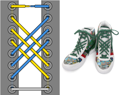 Решетчатая шнуровка