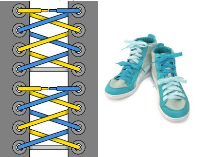 Сегментированная шнуровка