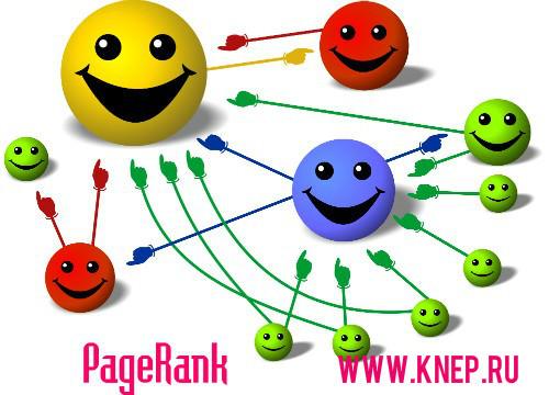 Как сохранить PageRank