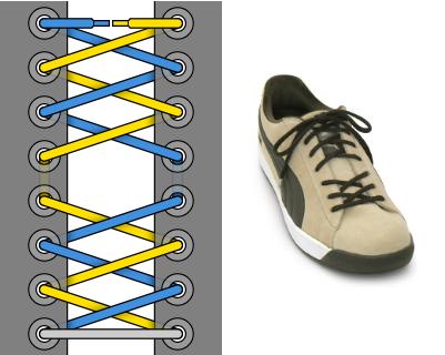 Шеврон шнуровка - Внешний вид, пример