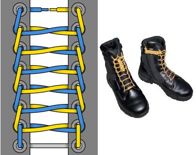 Шнуровка Лестница (парадная) - Внешний вид, пример