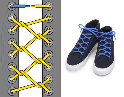 Шнуровка Звено цепи - Внешний вид, пример
