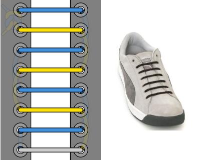 Скрытая шнуровка