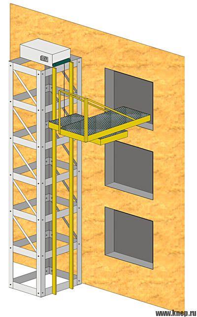 Всё что надо знать про подъемник, строительные вышки и люльки