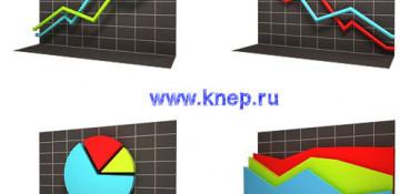 Виды графиков метатрейдера форекс