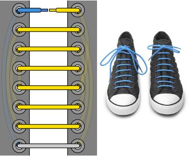 Укорачивающая шнуровка