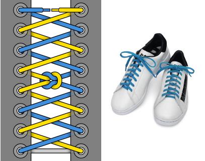 Узловая шнуровка