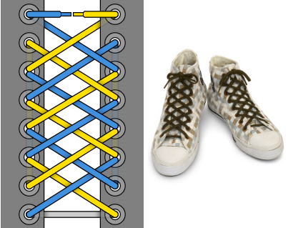 Вафельная шнуровка
