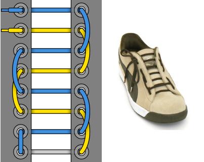 Велосипедная шнуровка или для пеших прогулок