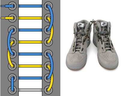 Велосипедная шнуровка или для пеших прогулок - Внешний вид, пример