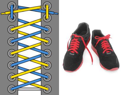 Закрытая шнуровка - Внешний вид, пример