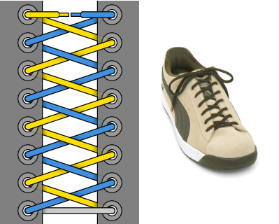 Запертая двойная спиральная шнуровка