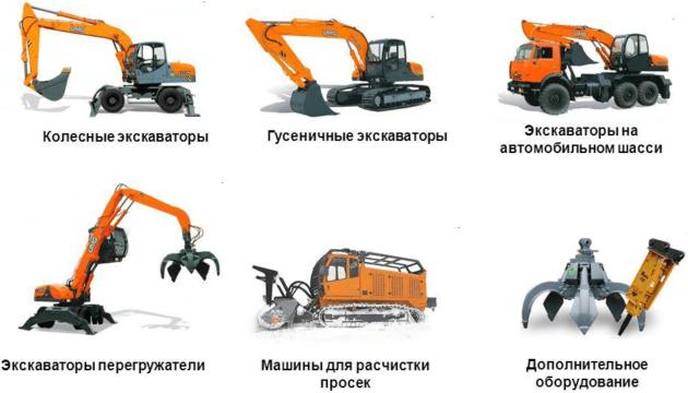 Землеройные машины