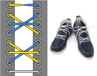 Звездочка шнуровка - Внешний вид, пример